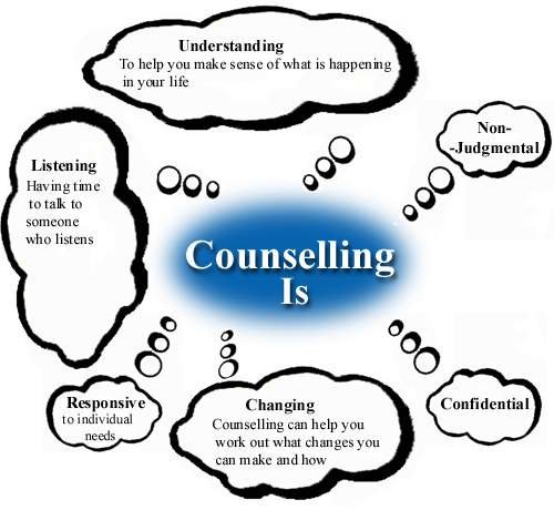 about counselling community counselling no talking clipart no talking clipart free